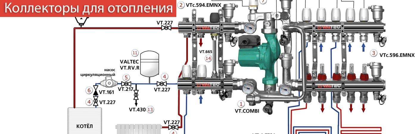 Коллекторы для отопления в Украине